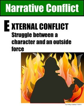 Literary Elements External Conflict Poster