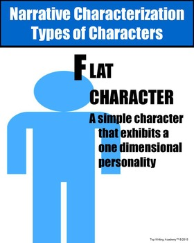 Literary Elements Flat Character Poster