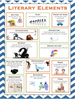 Literary Elements Poster