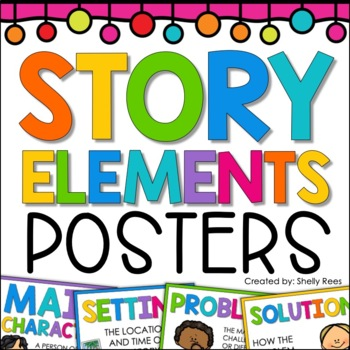 Literary Elements Poster Set - Character, Setting, Problem