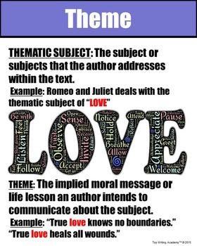 Literary Elements Theme Poster