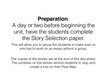Literary Essay Prewriting (final draft will be only one pa