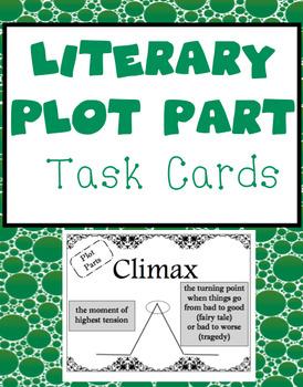 Plot Part Task Cards