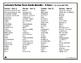 Literary Terms Task Cards {BUNDLE}