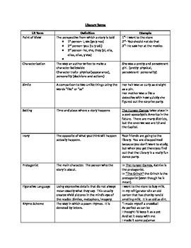 Literary Terms Worksheet
