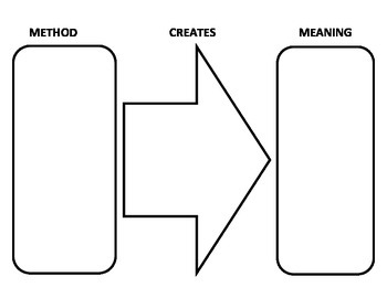 Literature Analysis Chart and Writing Templates