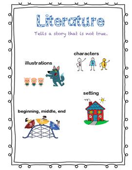 Literature Anchor Chart
