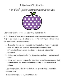 Literature Circle Jobs and Directions Fifth Grade Common C