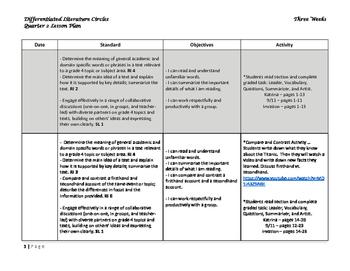 Literature Circle Lesson Plan