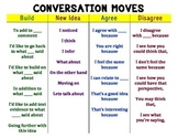 Literature Circles: Conversation Transitions