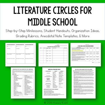 Literature Circles for Middle School {Common Core Aligned}