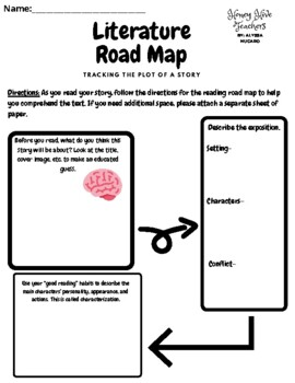 Literature Reading Road Map