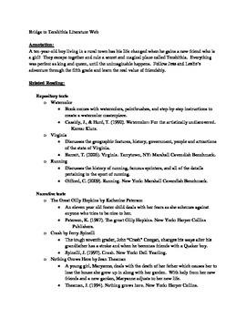 Literature Web-Bridge to Terabithia