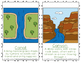 Little Landform Dictionary - Differentiated