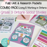 Living and Working in Ontario Unit & Research Resource Com
