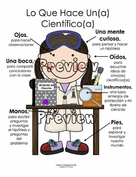 Lo Que Hace Un(a) Cientifico/ What a scientists does in-SP