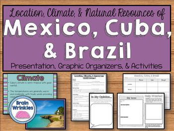 Location, Climate, & Natural Resources of Mexico, Venezuel