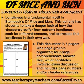 Loneliness in Steinbeck's Of Mice and Men (Graphic Organiz