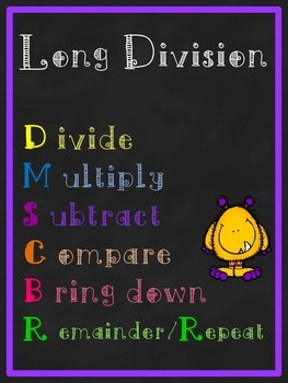 Long Division Posters