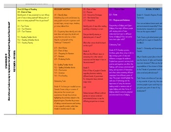 Long Range Plans Grade 4 and 5