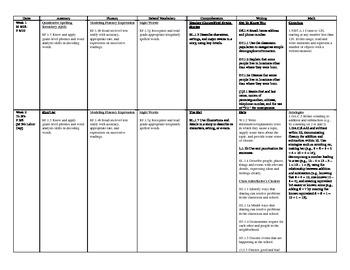 Long Term Plans - Common Core State Standards Calendar Fir