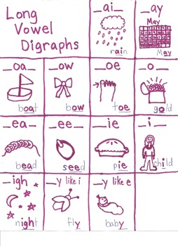 Long-Vowel Digraphs Chart