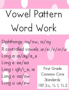 Long Vowel Spelling Pattern Word Work