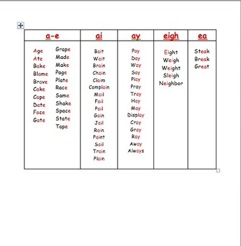 Long a spelling cards