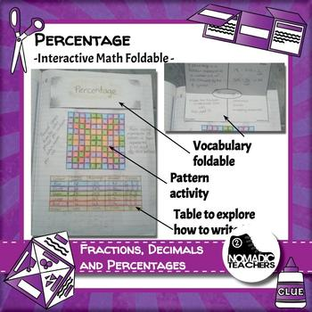 Percentage interactive notebook math foldable