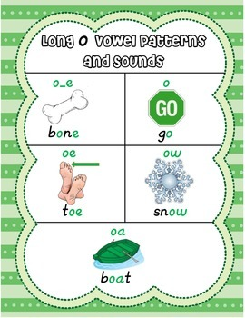 Long o Vowel Patterns and Sounds Anchor Chart/Poster