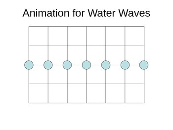 Transverse Waves formation (Simulation) - movement of particles