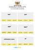 Longueurs, aires, périmètres - Conversion d'aires (m²) -CM2-6e