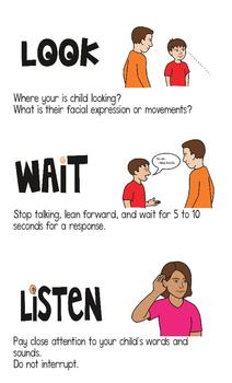 Look, Wait, Listen - Communication Poster for SPED Teacher