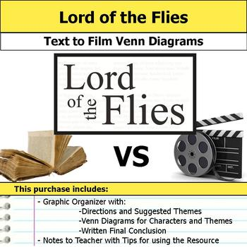 Lord of the Flies - Text to Film Venn Diagram & Written Co