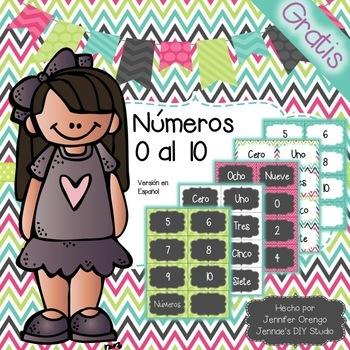 Los Números 0 - 10 (The Numbers)