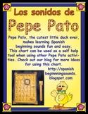 Los Sonidos de Pepe Pato Sound Chart