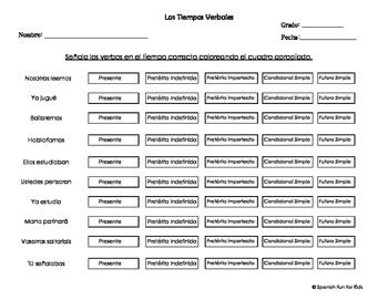 Los Tiempos Verbales Practice Sheets