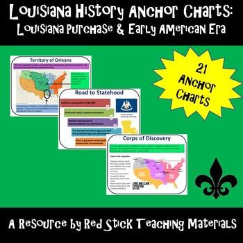 Louisiana History Anchor Charts: LA Purchas & Early American Era