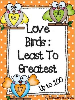 Love Birds: Least To Greatest
