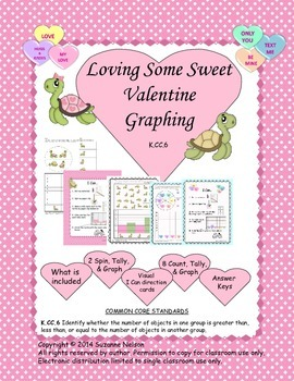Loving Some Sweet Valentine Graphing