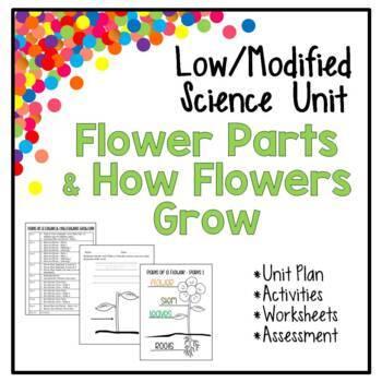 Low / Modified Flower Parts & How Grow Unit - Plans, Activ
