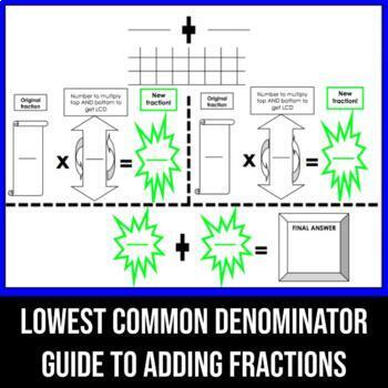 Lowest Common Denominator Guide