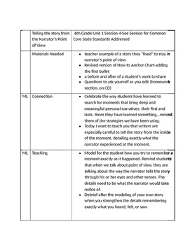 Lucy Calkins 6th Grade Unit 1 Session 4 Personal Narratives