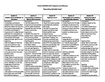 Lucy Calkins Grade 5 READING Unit 3 Argument and Advocacy