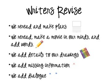 Lucy Calkins- Writer's Revise Poster