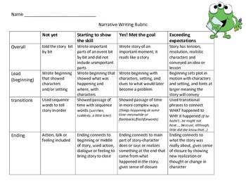 Lucy Calkins inspired Narrative Rubric