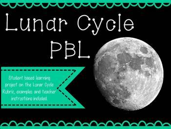 Lunar Cycle PBL