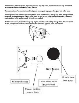 Lunar Phases Flip-Book