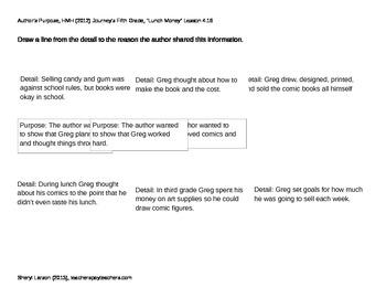"""""""Lunch Money"""": Author's Purpose, HMH, Journeys Lesson 4.16"""