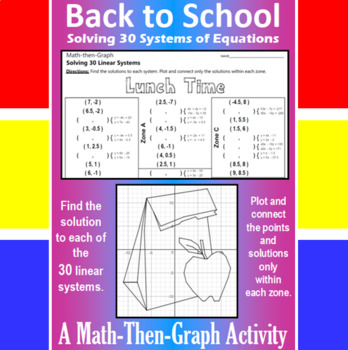 Lunch Time - 30 Linear Systems & Coordinate Graphing Activity
